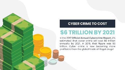 Jack Foster 21 terrifying cyber crime statistics