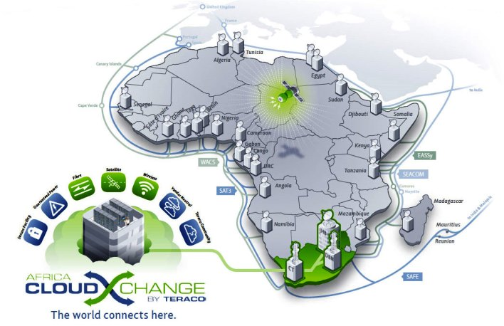Teraco's Cloud Exchange offers direct connection to multiple leading global cloud services in Africa