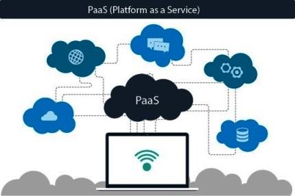 Cloudenly Platform Structure