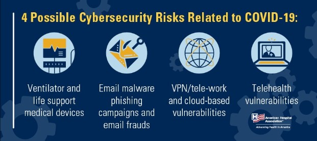 Covid-related cyber threats